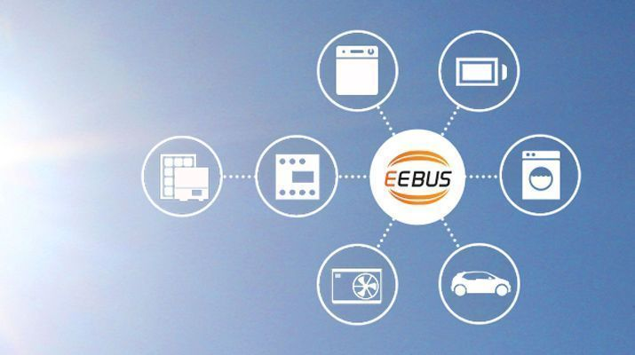 New SMA Energy Management Platform ennexOS Successfully Tested at the EEBUS Initiative E-Mobility Plugfest