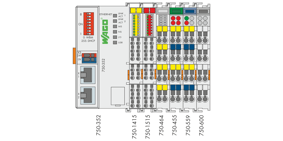 i already have a wago-i/o-system 750 and want to use it on the data  manager  how does the i/o system have to be configured?